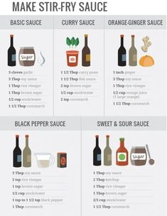 Make Foolproof Stir-Fry Dishes with This Simple Formula - Easy Stir Fry Sauces - Wok Sauce, Sauce Recipes, Cooking Recipes, Cooking Hacks, Tofu Recipes, Sandwich Recipes, Cooking Ideas, Easy Recipes, Vegetarian Recipes