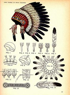 'Make yourself an Indian Headdress'  by letslookupandsmile, via Flickr