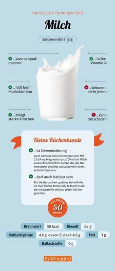 Das solltest du über Milch wissen | eatsmarter.de #milch #infografik #ernährung