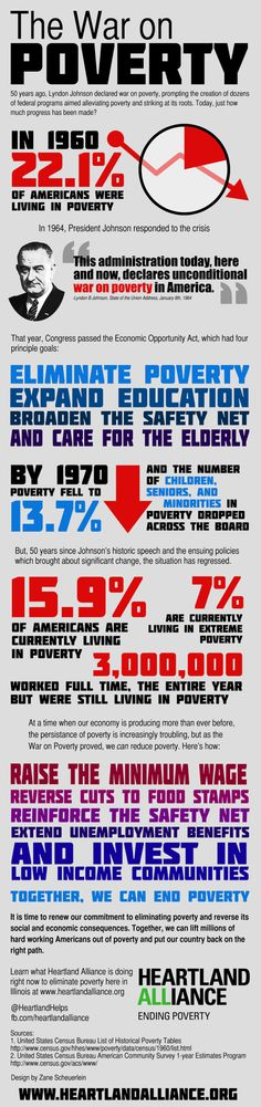 The War on Poverty: Then and Now - Heartland Alliance