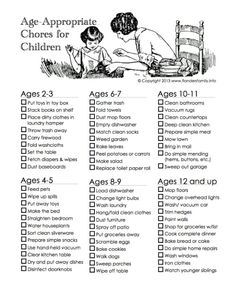 Appropriate chores by wise Montessori