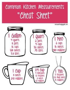 Common Kitchen Measurements ?Cheat Sheet? {Printable} . . . Just In Time For Holiday Cooking!