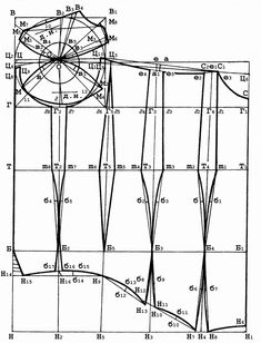 Corset Pattern Instant PDF Download By LauraAfterMidnight On Etsy