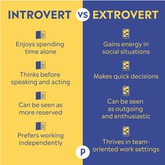 Not an Introvert or an Extrovert? You're Probably an Ambivert Introvert Vs Extrovert, Introvert Quotes, Intj, Mbti Personality, Myers Briggs Personality Types, Detox Diet Drinks, Naughty Kids, Ambivert