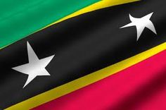 St.Kitts & Nevis News | Citizenship News | Advantages of Dual Citizenship in a Global Economy