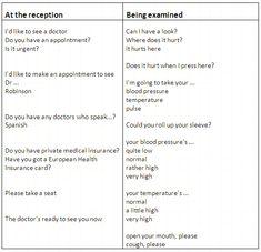 English Grammar найкращі зображення 20 англійська мова