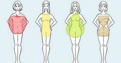 Como ajustar seu visual deacordo com oformato doseu corpo
