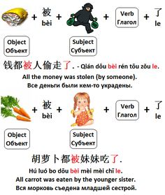 Mandarin Chinese From Scratch: Passive Voice | Пассивный залог