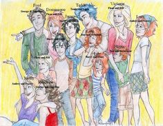 New Generation - The new kids from Harry Potter Fan Art (24817336) - Fanpop