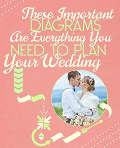 Girls, pin this!!!! Seriously this is the most complete wedding guide Ive seen online! These Diagrams Are Everything You Need To Plan Your Wedding http://www.buzzfeed.com/peggy/these-diagrams-are-everything-you-need-to-plan-your-wedding?bffb&s=mobile Plan your wedding now! - http://tips-wedding.com/how-to-plan-wedding-checklist/