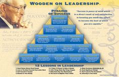 The Pyramid of Success embodies a teaching philosophy everyone can appreciate.