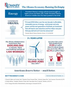 President Obama's energy policies have brought us higher prices and fewer jobs. Under President Obama, America's middle class has been pushed to the brink. #Mitt2012 #Obama2012