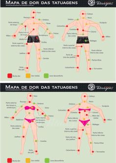 Mapa de dor das tatuagens :)