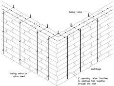 earthbag building plans | earthbag external pinning » earthbag external pinning