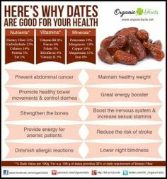 Why dates are good for your health