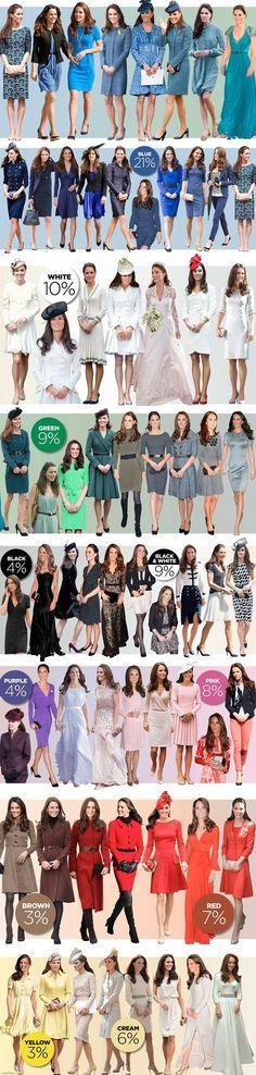 Kate Middleton Duchess Catherine leads best-dressed list