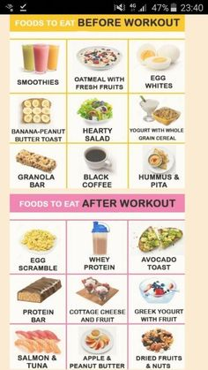 Do you know what is the connection between nutrition and health? Every living being needs to eat but what types of food do you need to be healthy and fit? Eating After Workout, Protein After Workout, Post Workout Snacks, Pre Workout Snack, Pre Workout Breakfast, Post Workout Smoothie, Foods Before Workout, Best Post Workout Food, Food For Workout