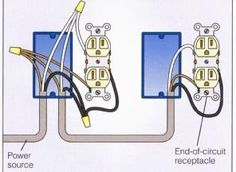 wiring outlets and lights on same circuit - Google Search