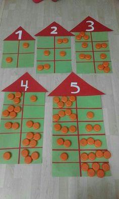… Mehr zu Mathematik und Lernen im Allgemeinen unt… Kindergarten Math Activities, Preschool Math, Math Classroom, Teaching Math, Subitizing Activities, Teaching Numbers, Numbers Kindergarten, Numbers Preschool, Math For Kids