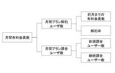 「3年後圧勝するためにアプリへの投資は必須」 日本最大級のゴルフアプリに聞く、モバイルにおける コンテンツビジネスの今 | Growth Hack Journal