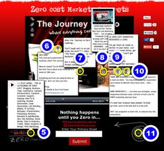 The Zero Cost Landing Page Blueprint http://nanacast.com/vp/106433/260621