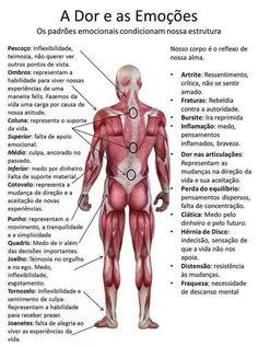 Diario de um Motoboy: Bom dia