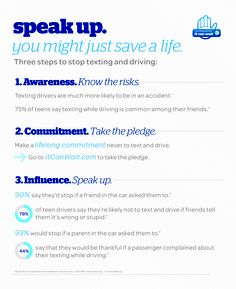 Join the movement to end distracted driving. Take the pledge, spread the message, and become an advocate in your community today. Texting While Driving, Distracted Driving, Dont Text And Drive, It Can Wait, New Drivers, Student Teaching, I Care, Free Resume, Texts