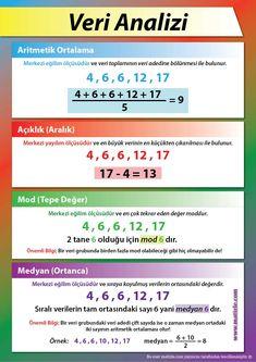 Veri Analizi Poster | matizle