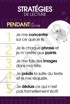 "Affiche 12"" X 18"" (30,5 cm X 45,7 cm)Finition : Glacée / Non plastifiéeSupport : Carton 12 pts French Teaching Resources, Teaching Time, Teaching French, Teacher Resources, French Education, Primary Education, Ap French, Learn French, French Stuff"