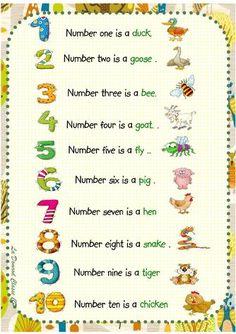 comptine pour mémoriser les chiffres en anglais