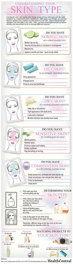 Caring for your skin means first being aware of your skin type and the right products to complement your complexion.  Skin types can change, so you may need to update your routine at some point in your life.