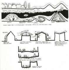 Arctic Town Arctic. 1958-1970 Architect: Ralph Erskine