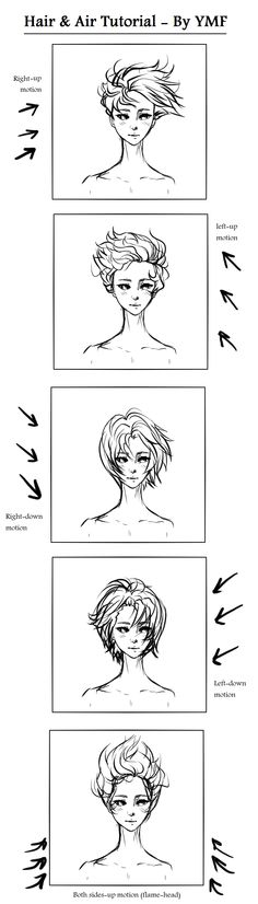How Hair Moves with Air -Tutorial by ~Yaoi-Master-Forever on deviantART ✤ || CHARACTER DESIGN REFERENCES | キャラクターデザイン • Find more at https://www.facebook.com/CharacterDesignReferences
