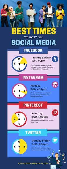 Knowing the best times to post on social media can make your social media marketing that much more effective. We are experts at getting your page poppin'!Our Agency Can Create A Unique Facebook Marketing Strategy For Your Business That Can Free Up Your Time, Boost Your ROI & Foster Repeat Business
