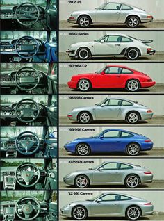 All the 911 generations.