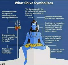 About Shiva                                                                                                                                                     More