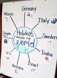 Teaching Holidays Around the World in Kindergarten.