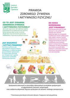 nowa Piramida Zdrowego Żywienia IŻŻ, 2016