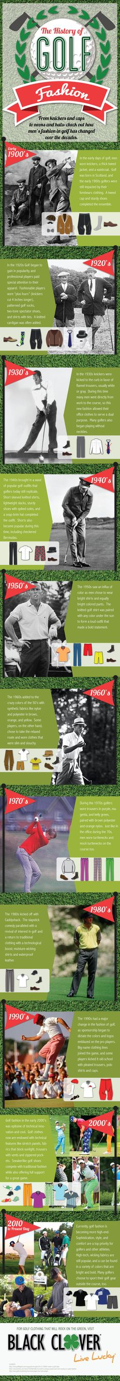 history of golf fashions