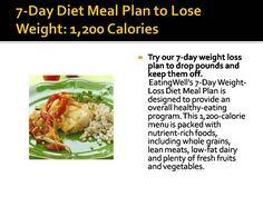 Steven Olschwanger Weight Loss Tips www.stevenolschwanger.blogspot.in