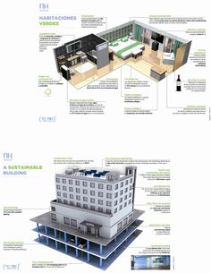 Habitaciones verdes y edificios sostenibles en NH Hoteles | NH Hoteles Blogs Sustainability, Buildings, Technology, Architecture, Inspiration, Green Bedrooms, Hotels, Tech, Arquitetura