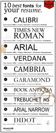 Make sure your resumes makes a good first impression with one of these fonts. #jobsearch #resumetip #writing