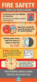 Fire drill home plan