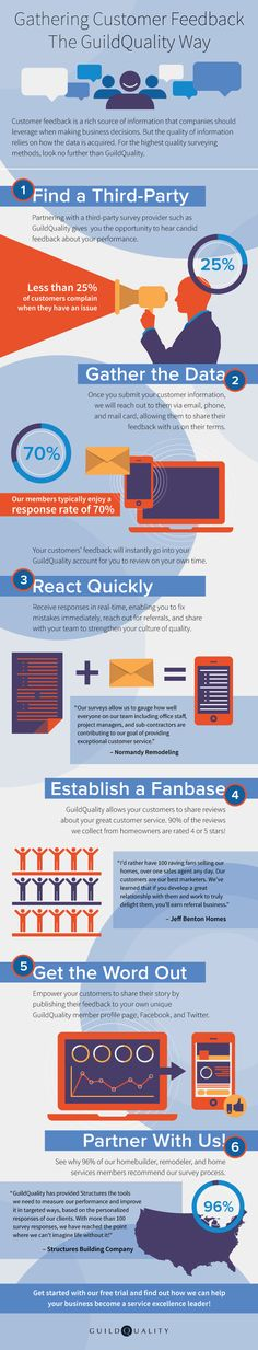 GuildQuality: Customer Satisfaction Surveying for Contractors Excellent Customer Service, Customer Feedback, Word Out, Helpful Hints, Infographic, Promotion, Words, Tips, Useful Tips
