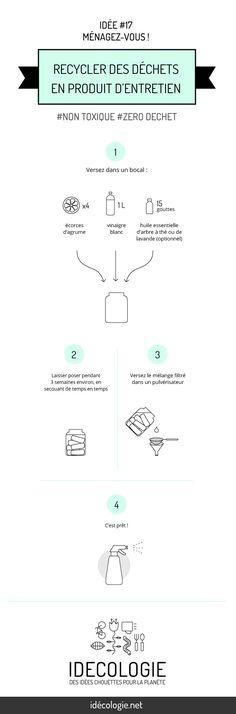 Recycler des déchets en produit d'entretien #idecologie #diy #sustainable #reutilisation #notoxic #nontixique #ecofriendly