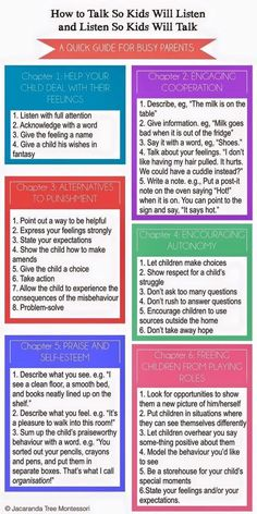 This is an incredible chart listing ideas on how to talk to your children. I can see this being useful for me even though one of mine is an adult all ready.