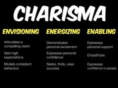 """The word """"Charisma"""" has been brought to my attention many times recently. I suppose there is some irony in saying that """"Charisma"""" has got. Small Business Network, Spiritual Wisdom, Social Anxiety, Emotional Intelligence, Social Skills, How To Be Outgoing, Helping Others, Self Improvement, Self Help"""