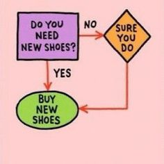 Image result for do you need new shoes