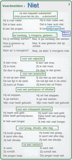 Negatie (ontkenning) : gebruik van NIET. (deel 1) Veel voorbeelden! Dutch Phrases, Dutch Words, Dutch Language, Learn A New Language, Learn Dutch, Dutch Netherlands, Creative Teaching, Teaching Kids, Greek Alphabet