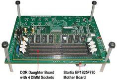 """Consiste en enviar los datos 2 veces por cada señal de reloj, una vez en cada extremo de la señal (el ascendente y el descendente), en lugar de enviar datos sólo en la parte ascendente de la señal. un aparato con tecnología DDR que funcione con una señal de reloj """"real"""", """"física"""", de por ejemplo 100 MHz, enviará tantos datos como otro sin tecnología DDR que funcione a 200 MHz. Por ello, las velocidades de reloj de los aparatos DDR se suelen dar en lo que podríamos llamar """"MHz  equivalentes. Memoria Ram, Music Instruments, Audio, Gadgets, Clock, Musical Instruments"""